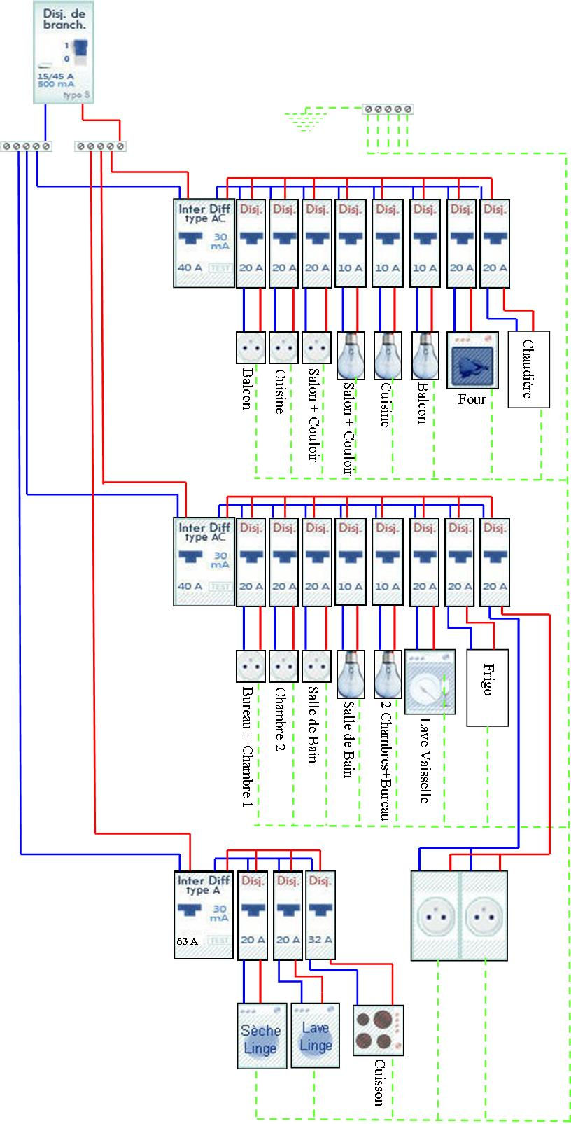 excellent exemple de tableau lectrique shmatis with exemple tableau electrique with tableau electrique pour maison 150 m2